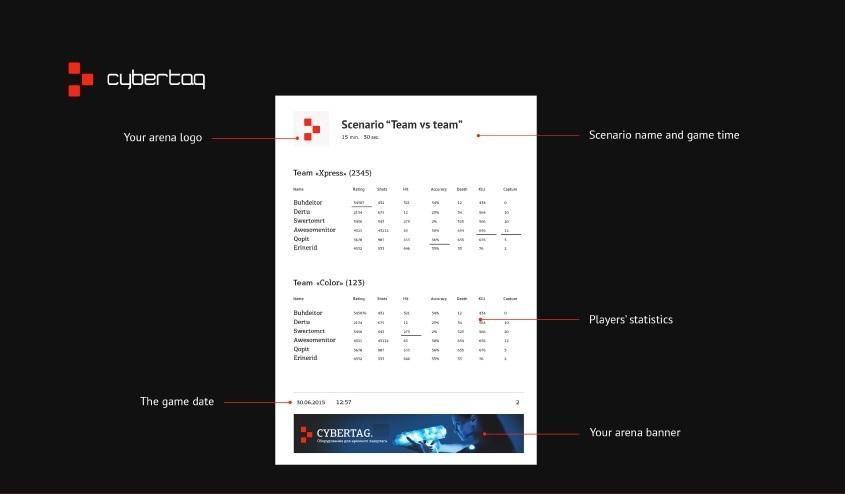 arena laser tag statistics in PDF